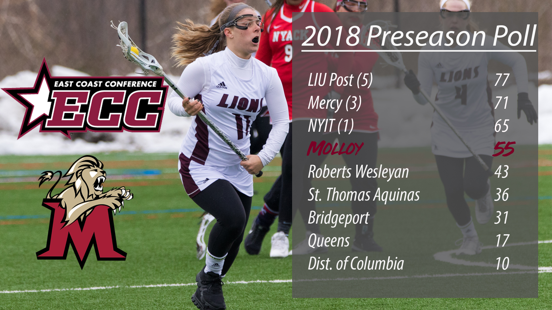 Women's Lacrosse Selected Fourth in ECC Preseason Poll